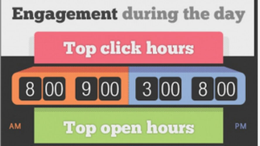 Infographic: When is the Best Time to Send Email?