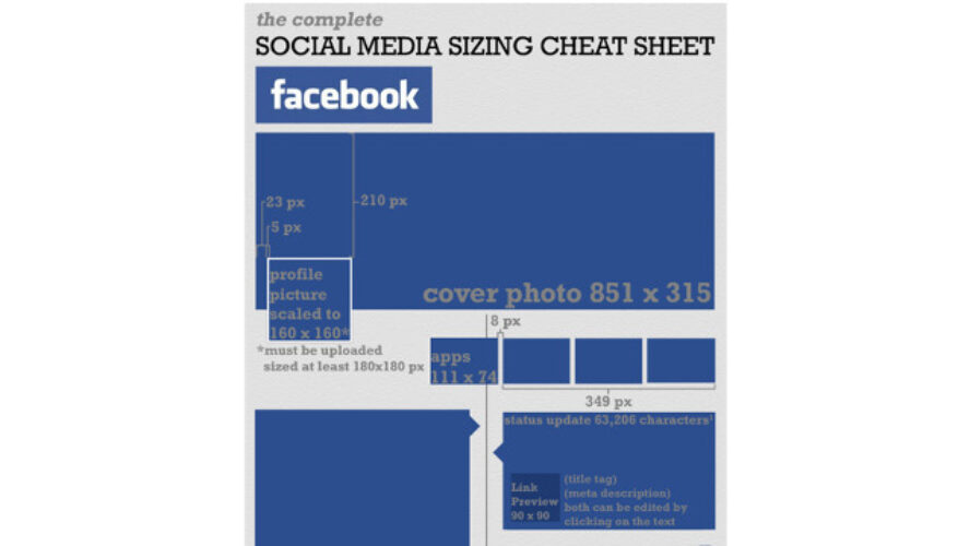 Cheat Sheet for Sizing Social Media Images