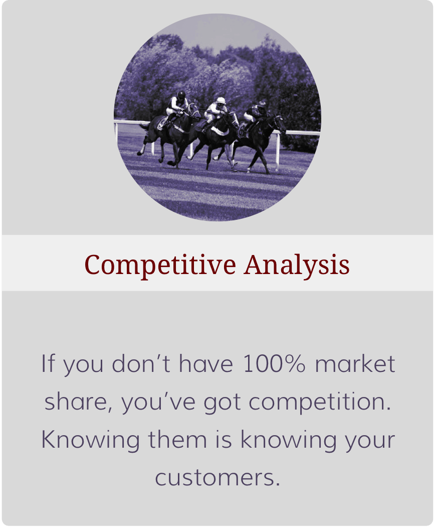 Competitive-Analysis-i