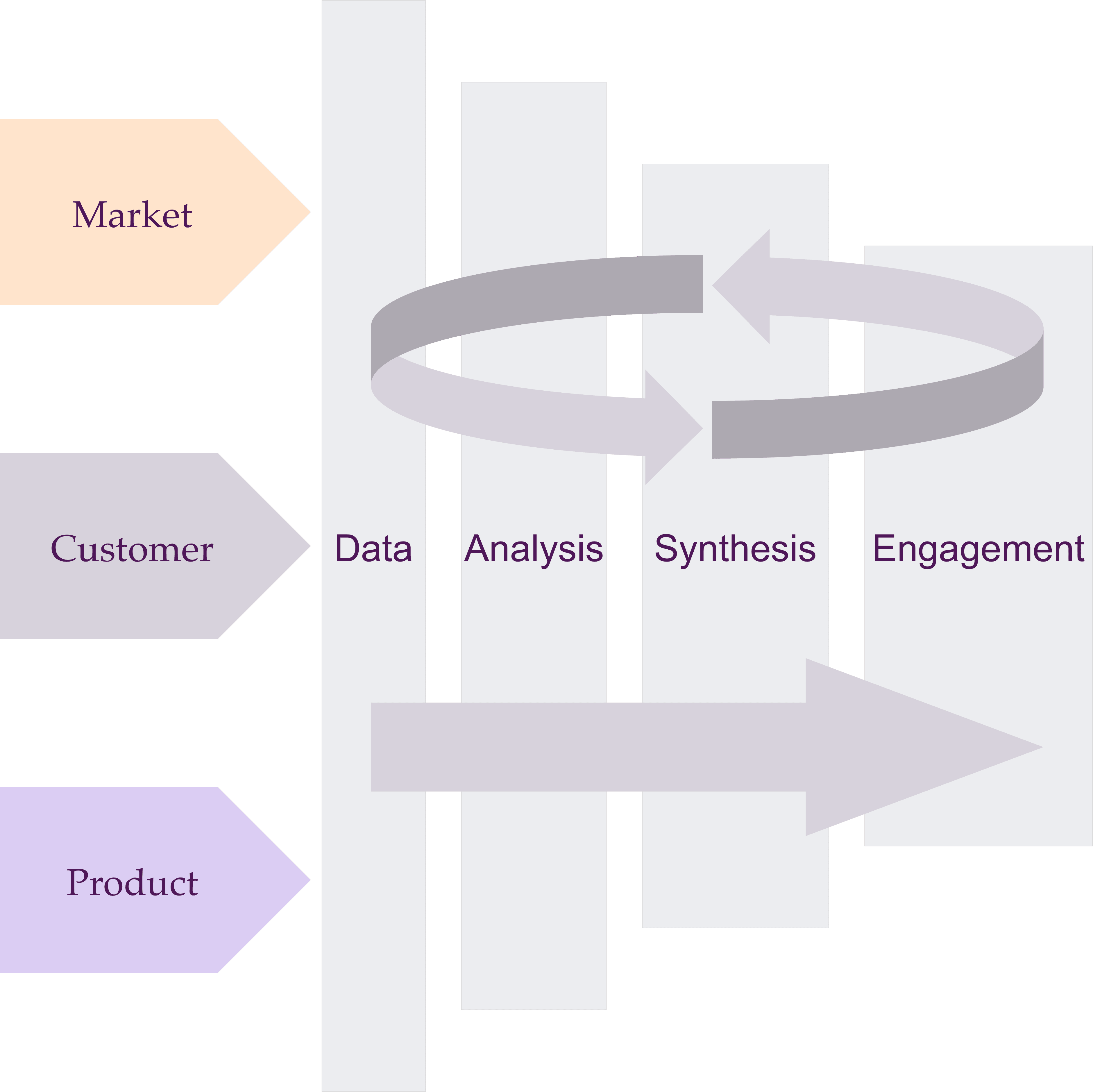 Data-Process-16c