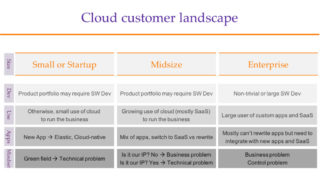 Enterprise-Cloud