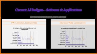 AI-Survey-2017-Current-SW-Budgets-640x360