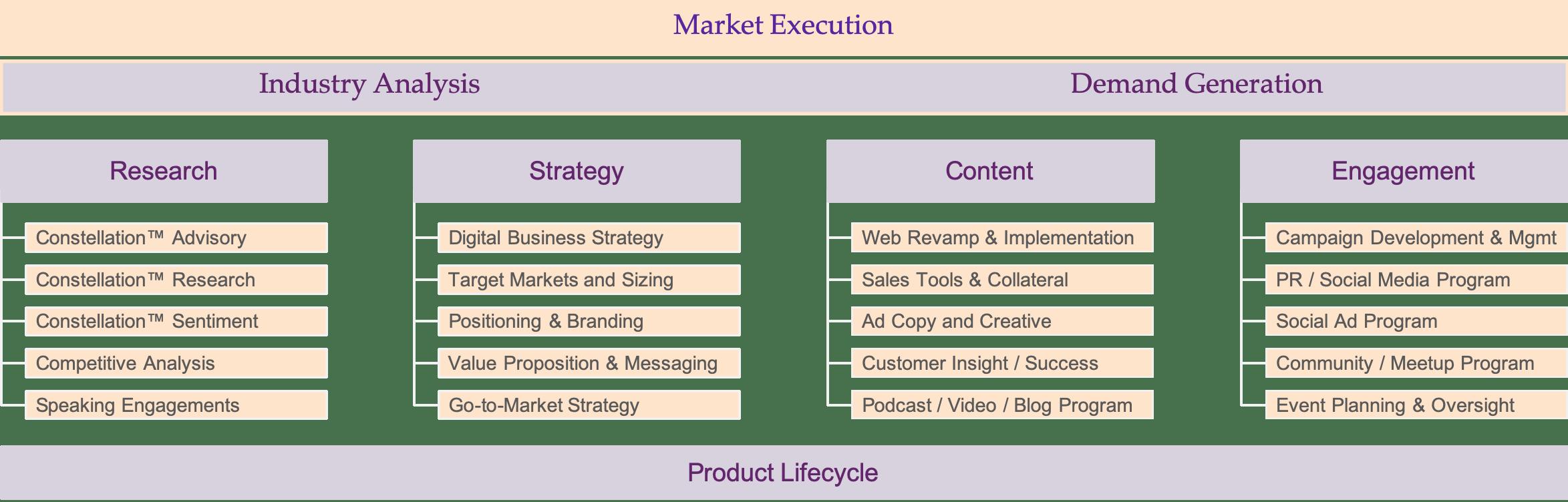 Framework-Market-Execution-i