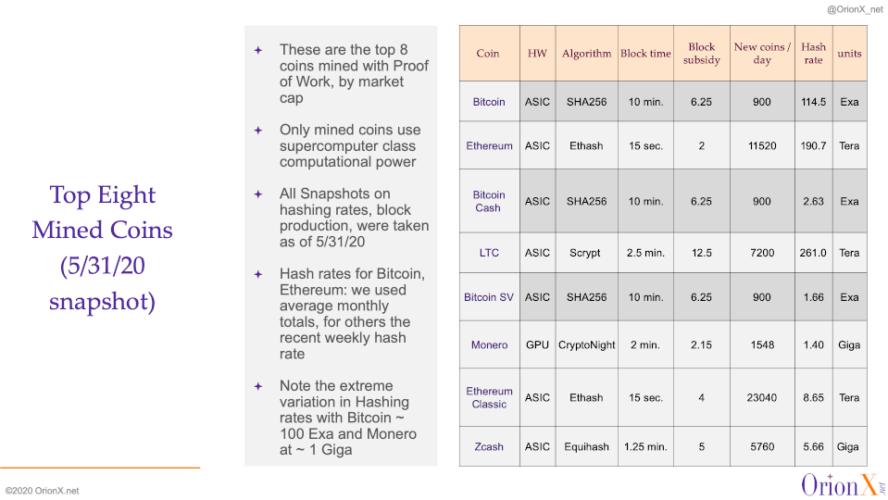 CryptoSuper500-Top-10-20200622