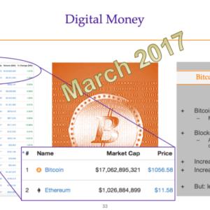 Bitcoin: A New Asset Class