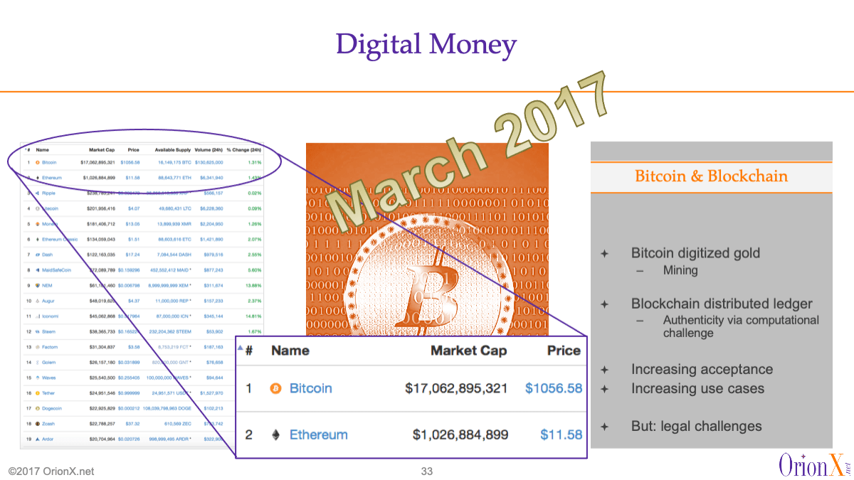 Bitcoin-Blockchain-2017i