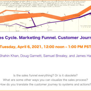 Sales Cycle. Marketing Funnel. Customer Journey.